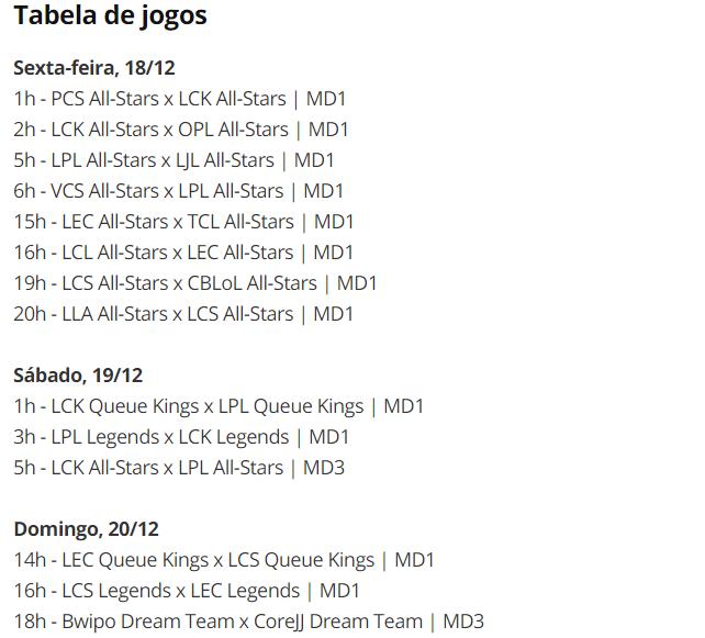 All-Star 2020 de LoL conta com Brasil representado pela paiN Gaming